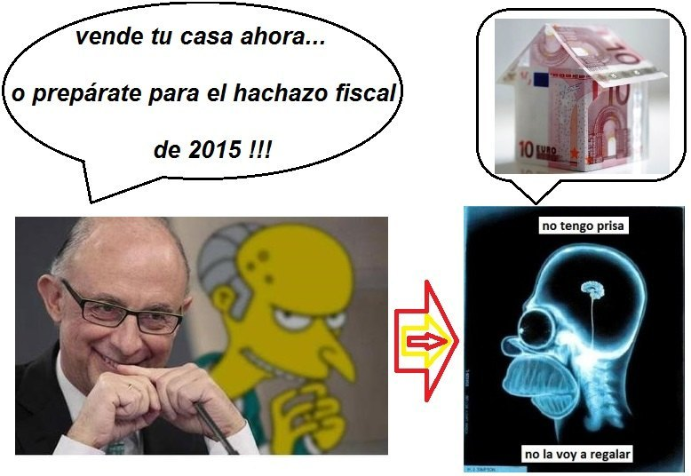 hachazo-fiscal-2015-inmojet